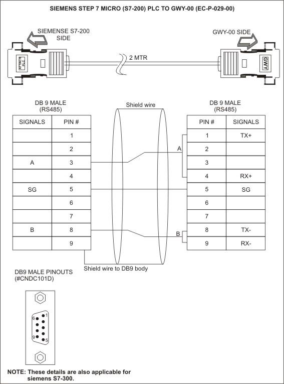 Siemens Step-7 Micro
